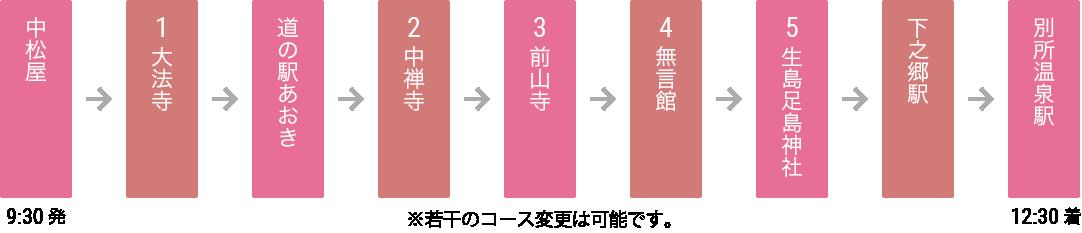 遊らんバスのスケジュール1